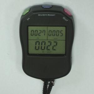 Klikacz ręczny, elektroniczny EMC8UD